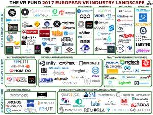 VR-Unternehmen