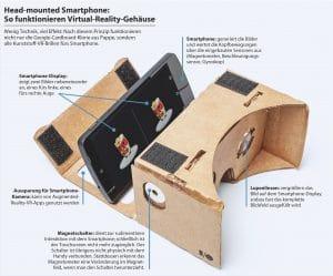 VR-Gehaeuse