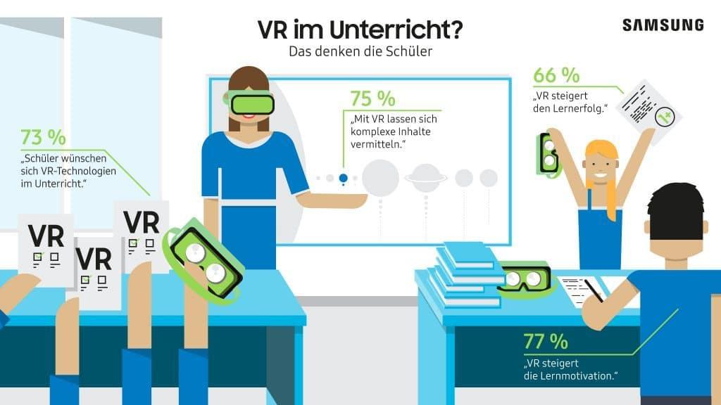 VR im Unterricht?